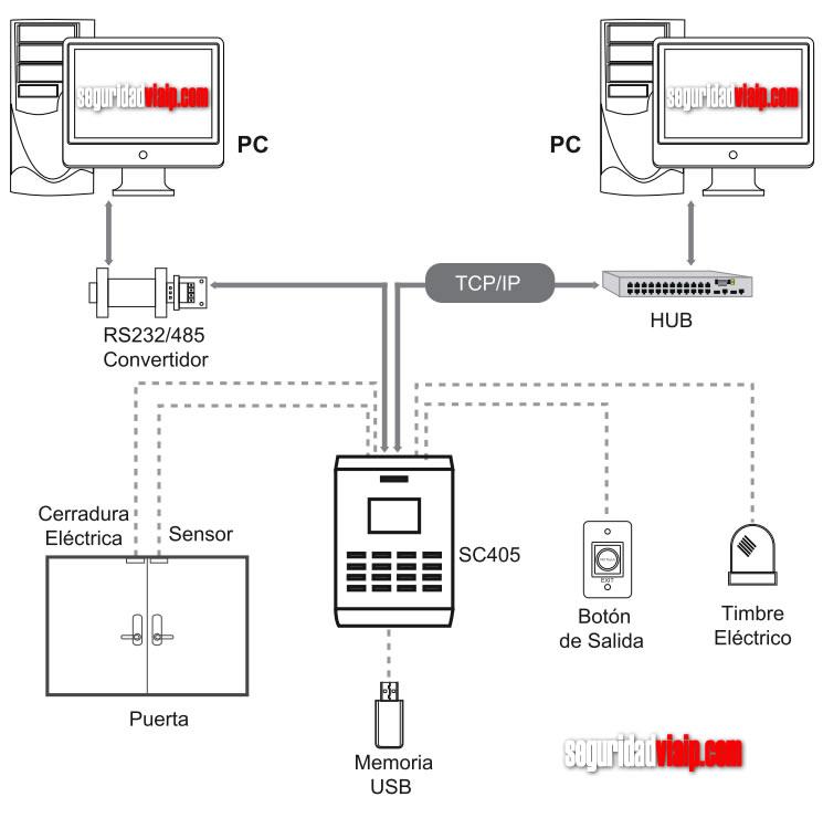 Control de acceso para edificios en belgrano sc405