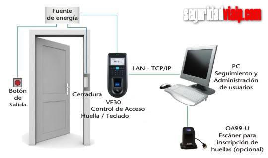 control de acceso para edificios anviz vf30